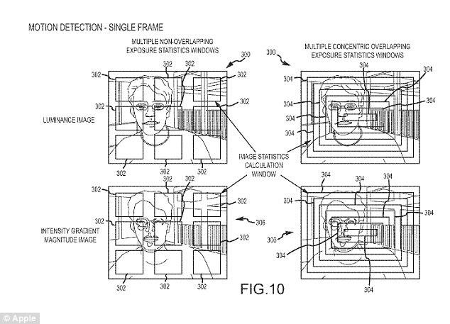 Apple запатентовала технологию распознавания лиц