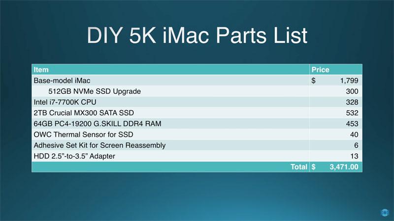 Блогер «прокачал» базовую модель iMac 5K, сэкономив почти 00 [видео]