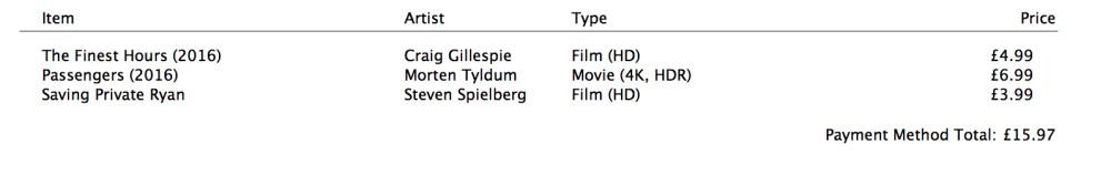 В iTunes появятся фильмы в формате 4K?