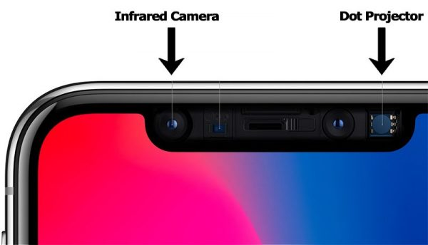 WSJ: Apple столкнулась с трудностями при производстве компонентов для Face ID