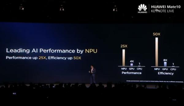 Huawei представила серию смартфонов Mate 10