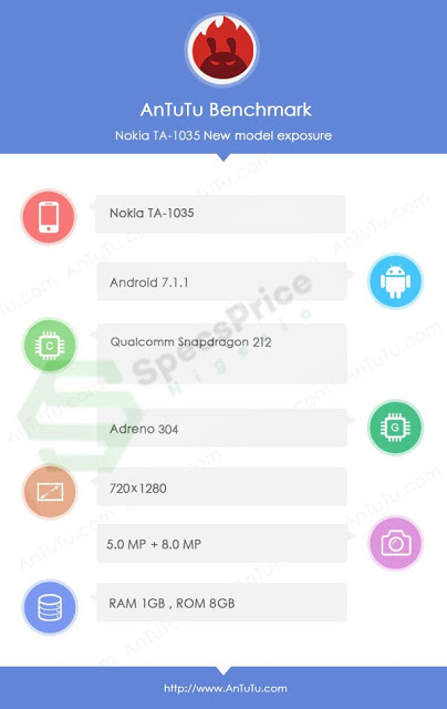 Характеристики Nokia 2 попали в сеть до презентации