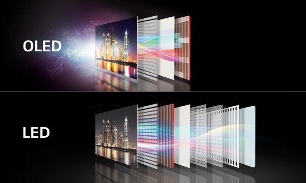 OLED-экраны могут заменить жидкокристаллические дисплеи к 2020 году