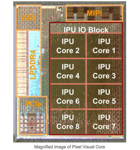 Первый мобильный чип Google дебютировал в Pixel 2