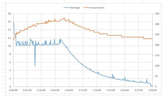 Пользователи жалуются на медленную зарядку Google Pixel 2 XL