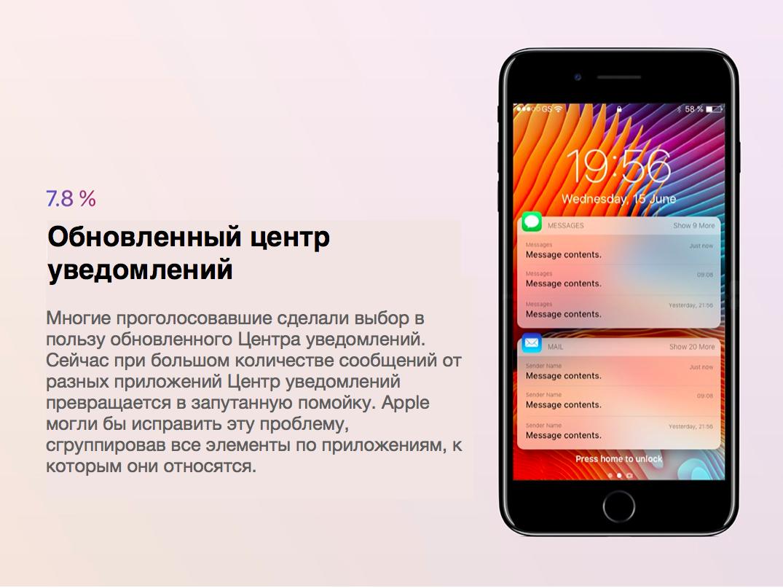 Самые ожидаемые функции и изменения в iOS 12