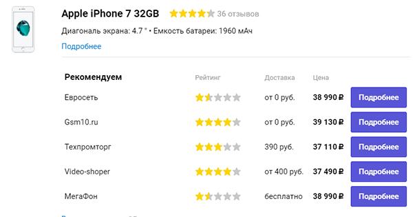 В России резко упали цены на iPhone в преддверии Нового года