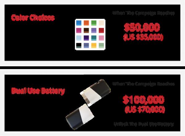 Интересное с Kickstarter: полезные гаджеты, которые появятся в 2018 году