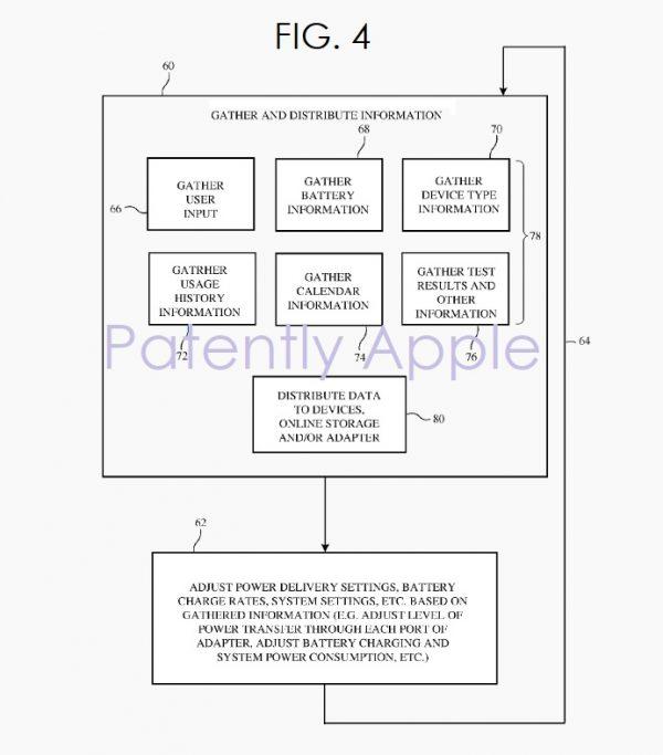 Apple патентует быструю беспроводную зарядку