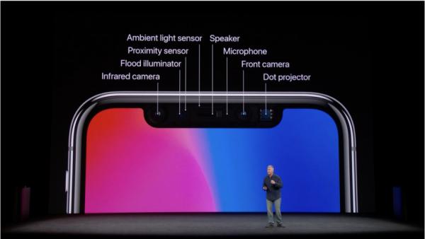 Face ID в iPhone X против Face Unlock в OnePlus 5T — какая система работает лучше