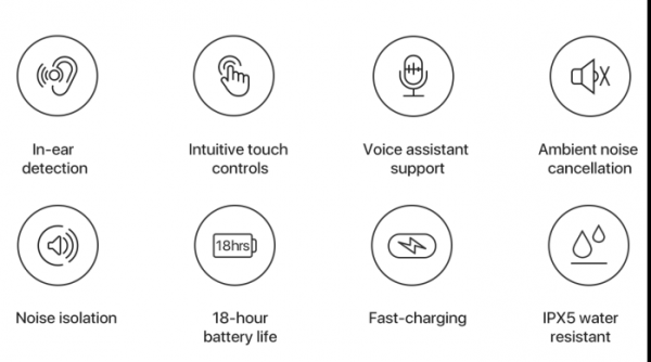 TicPods Free — многофункциональные беспроводные наушники, которые в два раза дешевле AirPods