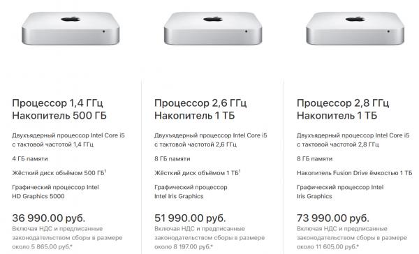 Apple, что случилось с Mac mini?