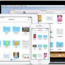 iCloud Drive — гадкий утенок Apple