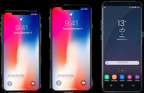 Каким будет самый дорогой смартфон Apple в 2018 году? Здесь – всё про iPhone X Plus