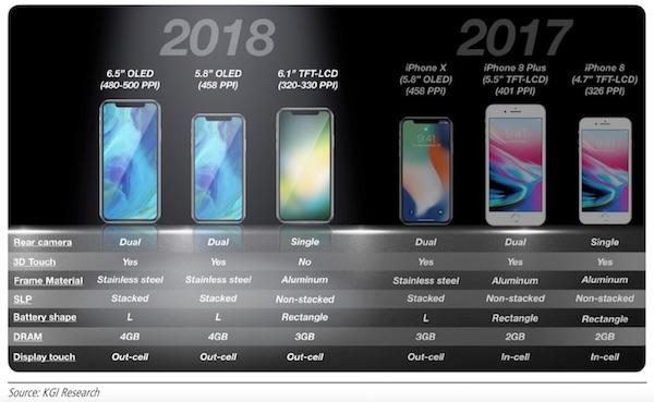 Страшная правда про iPhone SE 2