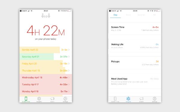 Как повысить продуктивность с помощью iPhone. 3 ключевых лайфхака