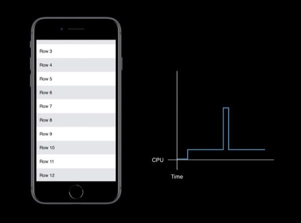 Как Apple удалось сделать скроллинг в iOS плавнее