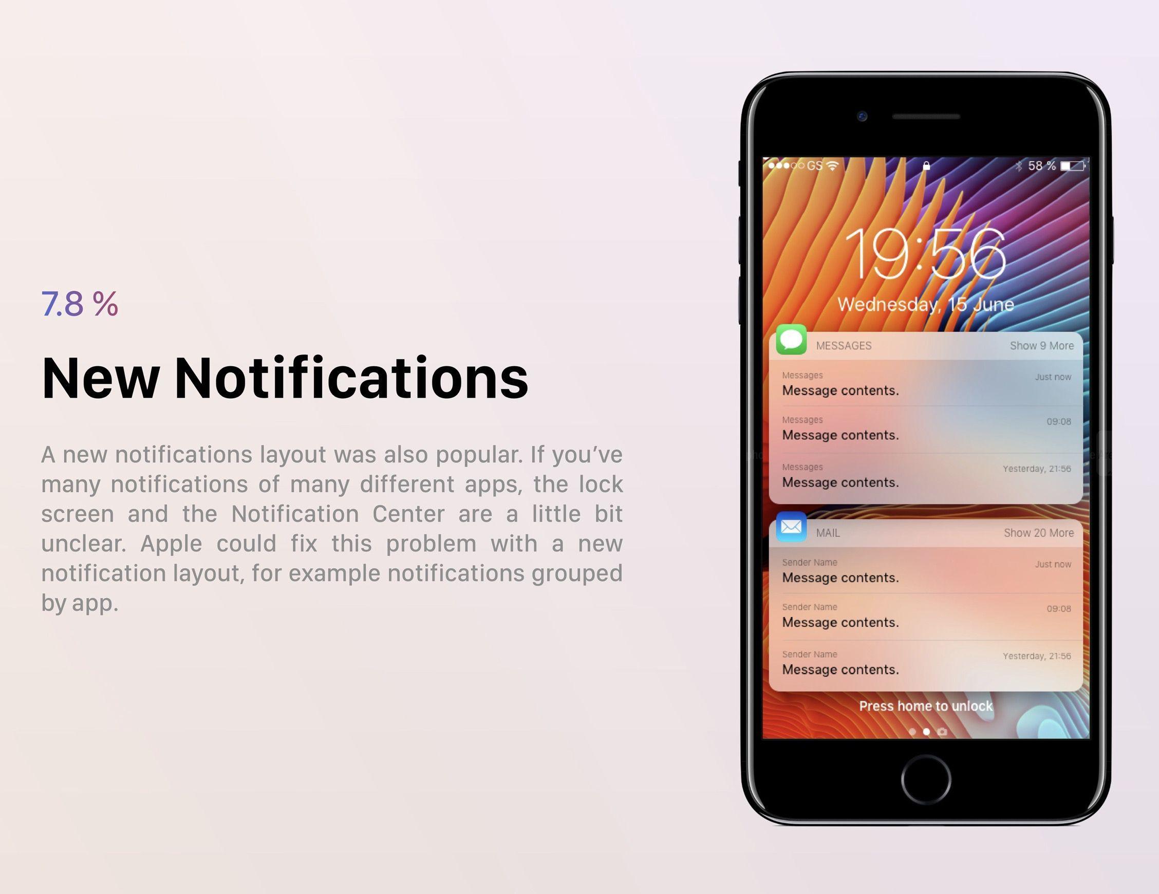 Apple представила обновленные уведомления