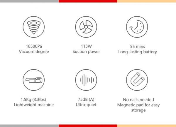 Как пылесос с Indiegogo помог спасти клавиатуру MacBook