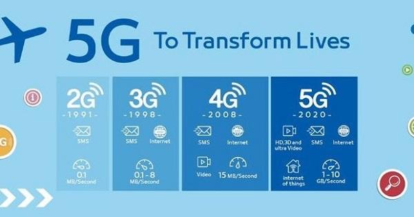 Не ждите 5G в России до 2022 года