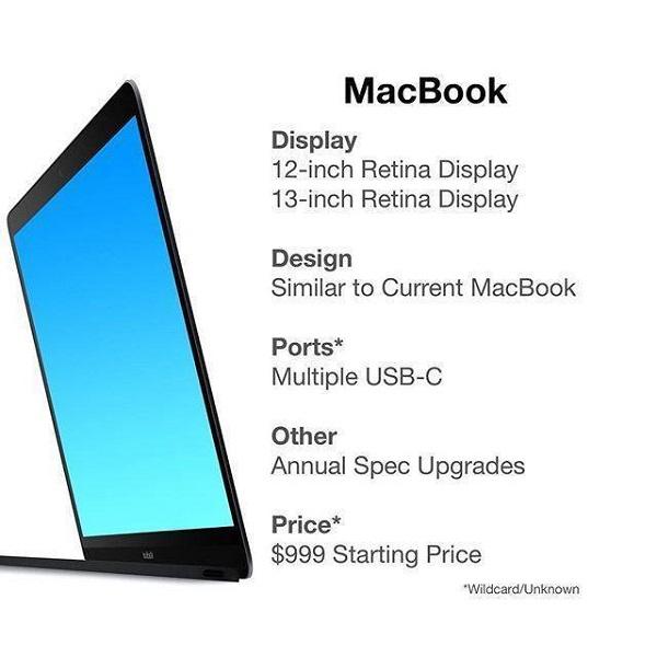 Интернет-магазин слил цены на новые продукты Apple за неделю до презентации